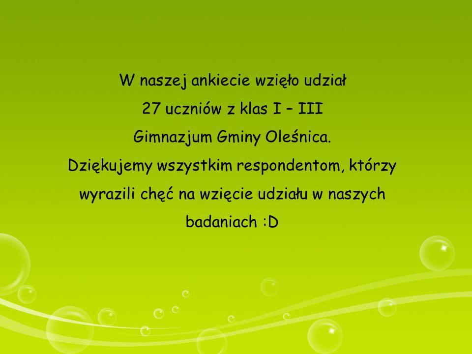W naszej ankiecie wzięło udział 27 uczniów z klas I – III Gimnazjum Gminy Oleśnica. Dziękujemy wszystkim respondentom, którzy wyrazili chęć na wzięcie