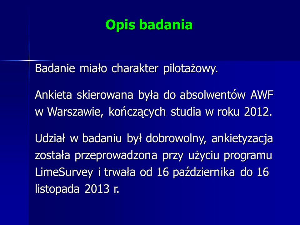 Badanie miało charakter pilotażowy. Ankieta skierowana była do absolwentów AWF w Warszawie, kończących studia w roku 2012. Udział w badaniu był dobrow