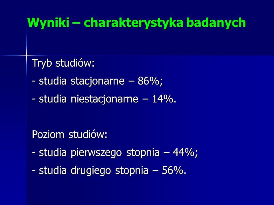 Tryb studiów: - studia stacjonarne – 86%; - studia niestacjonarne – 14%.