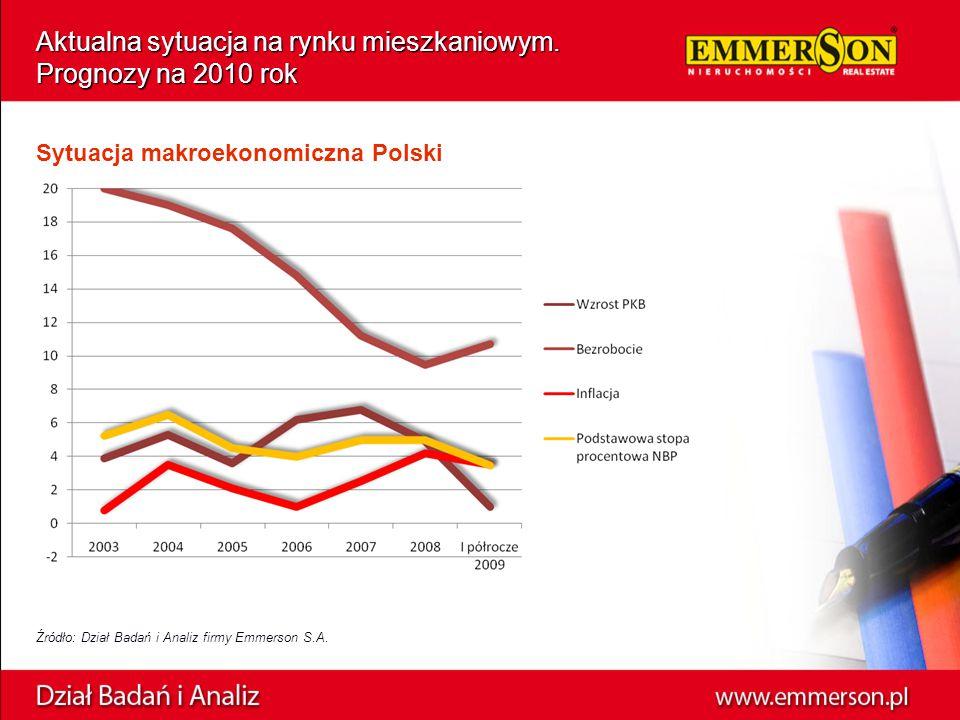 Źródło: Dział Badań i Analiz firmy Emmerson S.A. Sytuacja makroekonomiczna Polski Aktualna sytuacja na rynku mieszkaniowym. Prognozy na 2010 rok