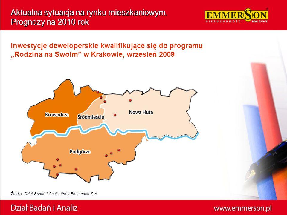 """Inwestycje deweloperskie kwalifikujące się do programu """"Rodzina na Swoim w Krakowie, wrzesień 2009 Aktualna sytuacja na rynku mieszkaniowym."""
