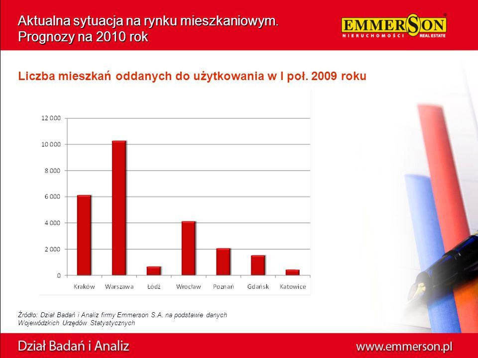 Źródło: Dział Badań i Analiz firmy Emmerson S.A. na podstawie danych Wojewódzkich Urzędów Statystycznych Aktualna sytuacja na rynku mieszkaniowym. Pro
