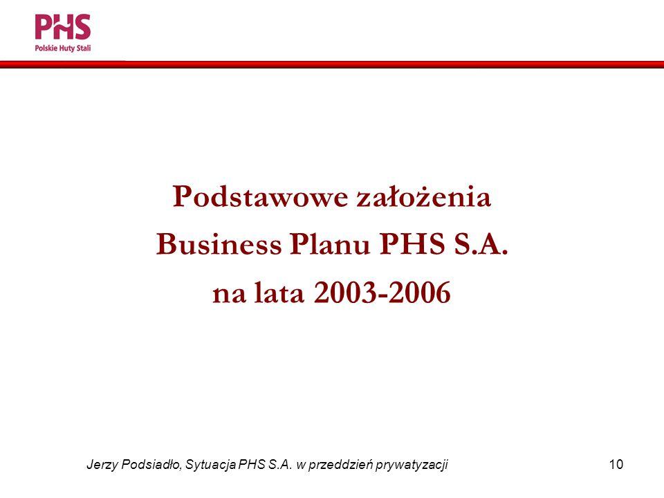 10 Jerzy Podsiadło, Sytuacja PHS S.A.