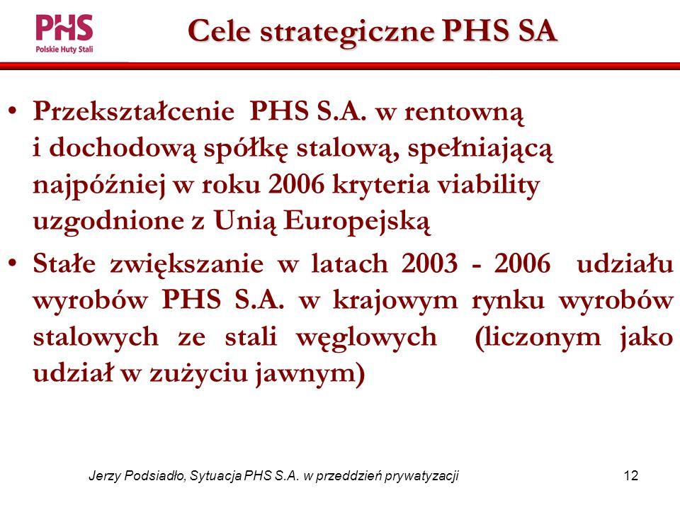 12 Jerzy Podsiadło, Sytuacja PHS S.A.