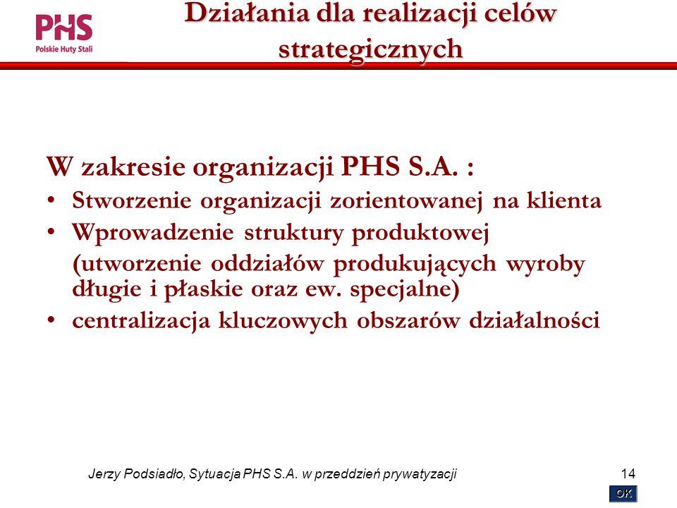 14 Jerzy Podsiadło, Sytuacja PHS S.A. w przeddzień prywatyzacji W zakresie organizacji PHS S.A.