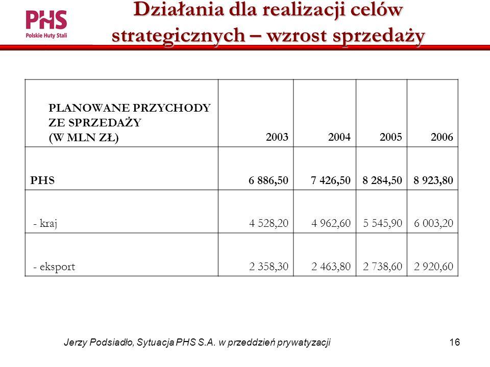 16 Jerzy Podsiadło, Sytuacja PHS S.A.