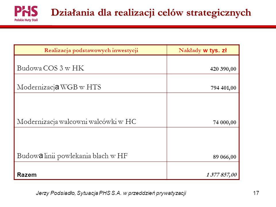 17 Jerzy Podsiadło, Sytuacja PHS S.A.