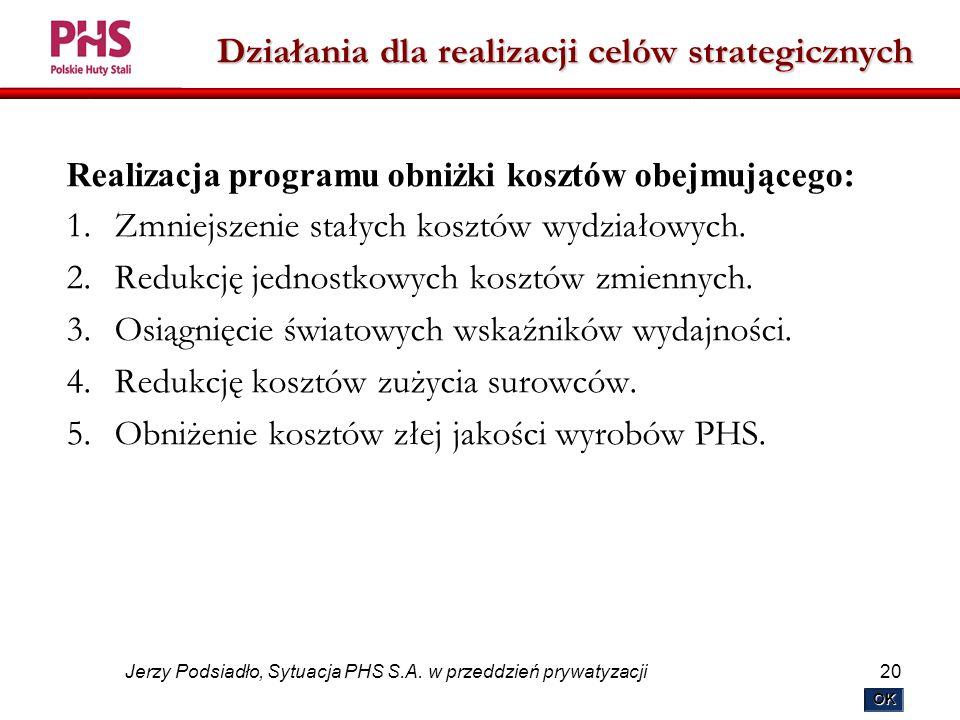 20 Jerzy Podsiadło, Sytuacja PHS S.A.