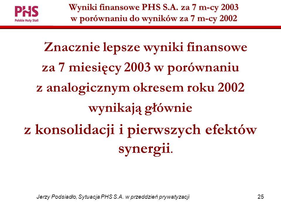 25 Jerzy Podsiadło, Sytuacja PHS S.A. w przeddzień prywatyzacji Wyniki finansowe PHS S.A.