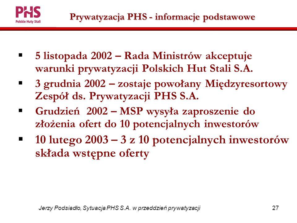 27 Jerzy Podsiadło, Sytuacja PHS S.A.
