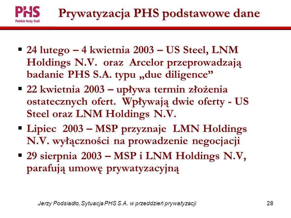 28 Jerzy Podsiadło, Sytuacja PHS S.A.