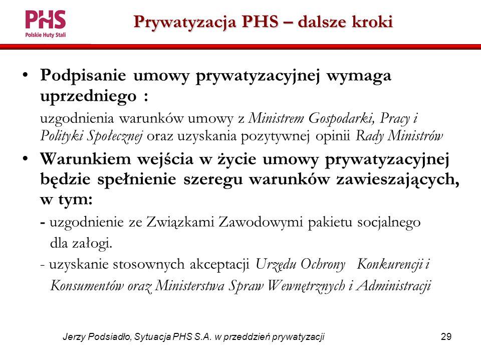 29 Jerzy Podsiadło, Sytuacja PHS S.A.