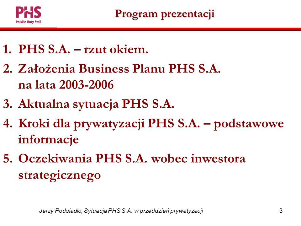 3 Jerzy Podsiadło, Sytuacja PHS S.A. w przeddzień prywatyzacji Program prezentacji 1.PHS S.A.