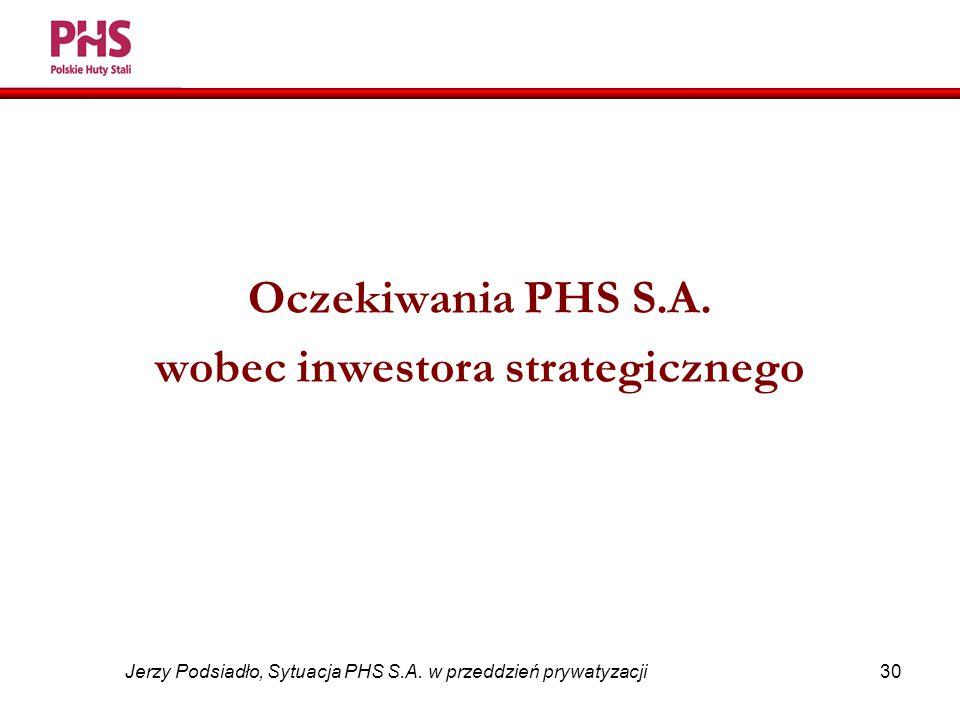 30 Jerzy Podsiadło, Sytuacja PHS S.A. w przeddzień prywatyzacji Oczekiwania PHS S.A.