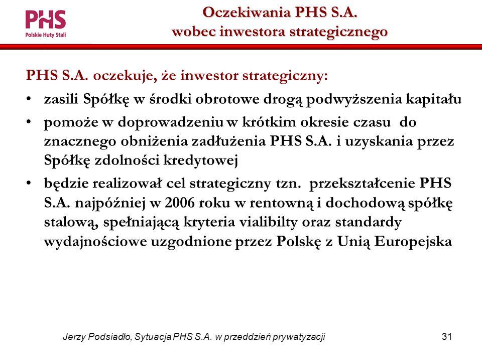 31 Jerzy Podsiadło, Sytuacja PHS S.A. w przeddzień prywatyzacji Oczekiwania PHS S.A.