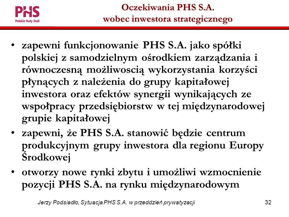 32 Jerzy Podsiadło, Sytuacja PHS S.A. w przeddzień prywatyzacji Oczekiwania PHS S.A.