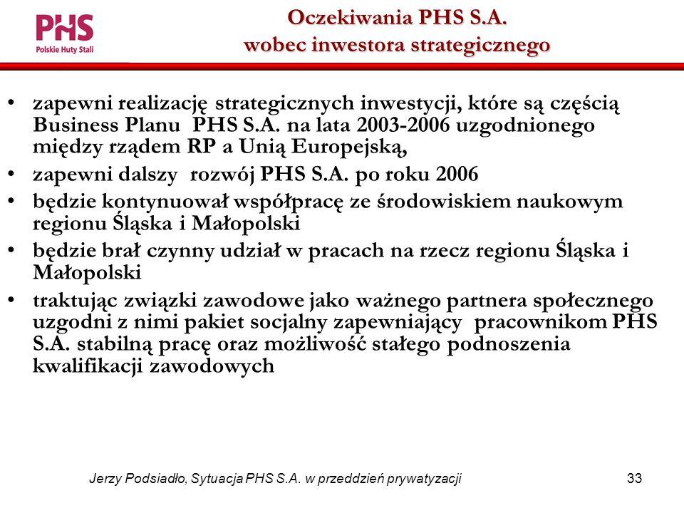 33 Jerzy Podsiadło, Sytuacja PHS S.A. w przeddzień prywatyzacji Oczekiwania PHS S.A.