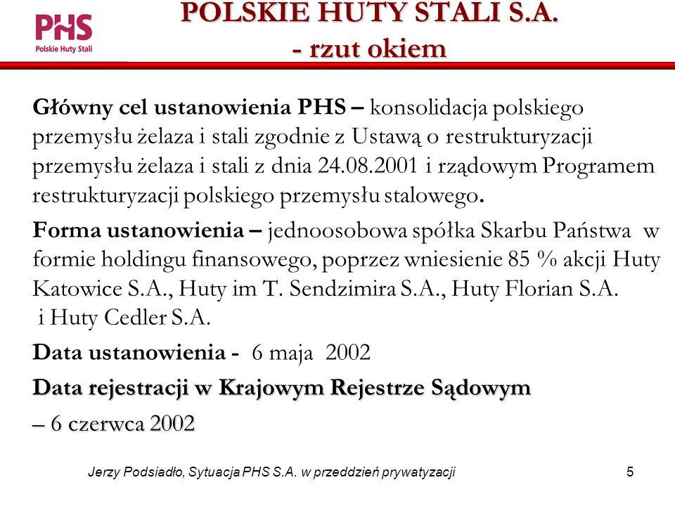 5 Jerzy Podsiadło, Sytuacja PHS S.A. w przeddzień prywatyzacji POLSKIE HUTY STALI S.A.