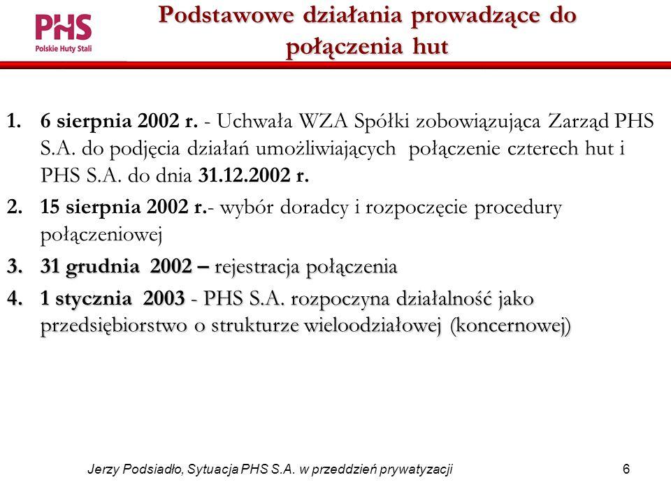 6 Jerzy Podsiadło, Sytuacja PHS S.A.