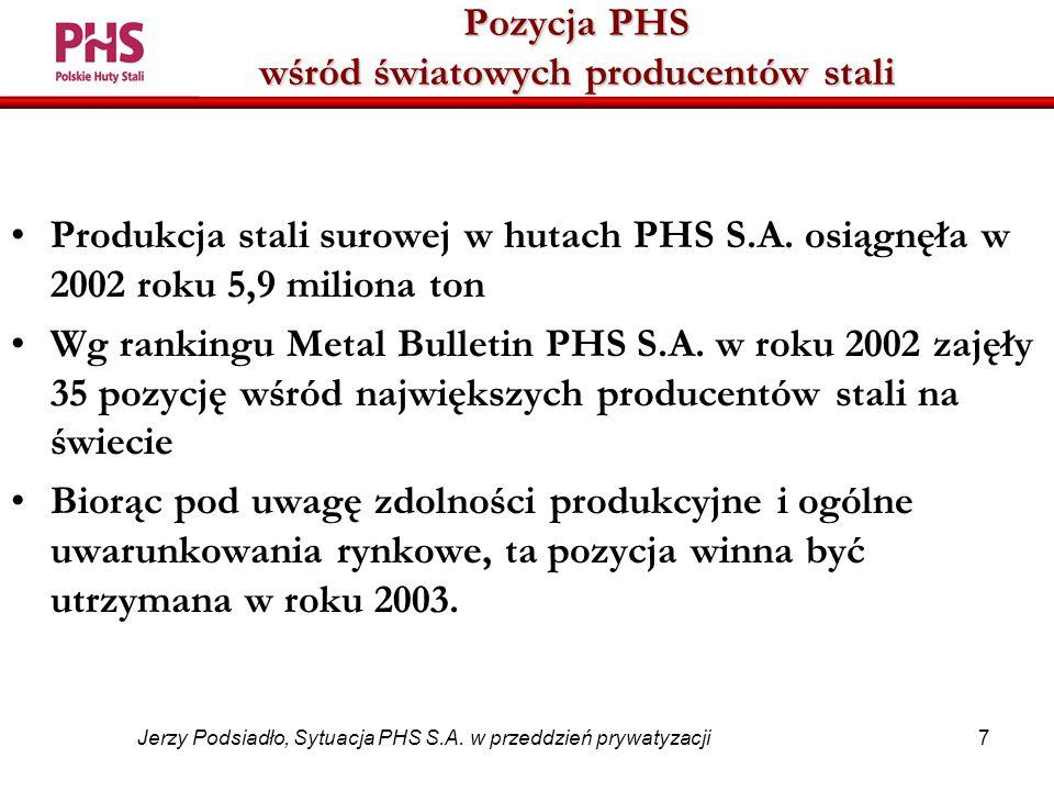 7 Jerzy Podsiadło, Sytuacja PHS S.A.