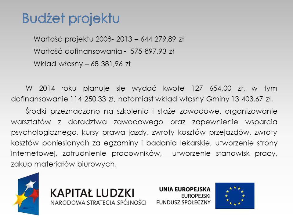 Wartość projektu 2008- 2013 – 644 279,89 zł Wartość dofinansowania - 575 897,93 zł Wkład własny – 68 381,96 zł W 2014 roku planuje się wydać kwotę 127 654,00 zł, w tym dofinansowanie 114 250,33 zł, natomiast wkład własny Gminy 13 403,67 zł.