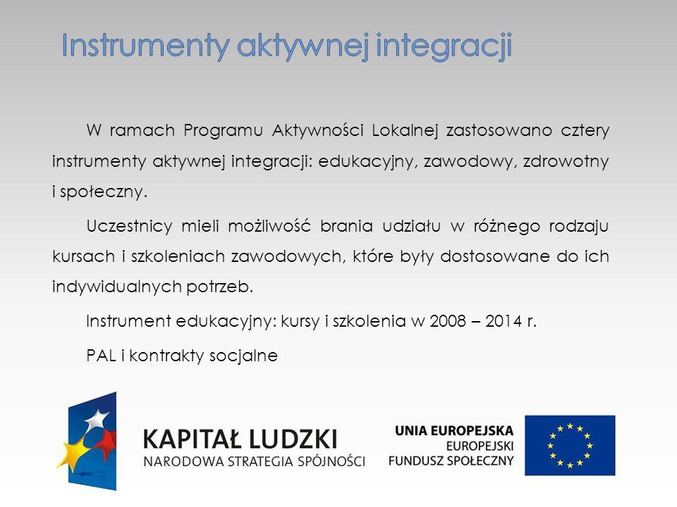W ramach Programu Aktywności Lokalnej zastosowano cztery instrumenty aktywnej integracji: edukacyjny, zawodowy, zdrowotny i społeczny.