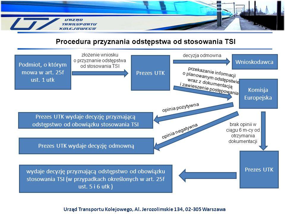 Urząd Transportu Kolejowego, Al. Jerozolimskie 134, 02-305 Warszawa Procedura przyznania odstępstwa od stosowania TSI Podmiot, o którym mowa w art. 25