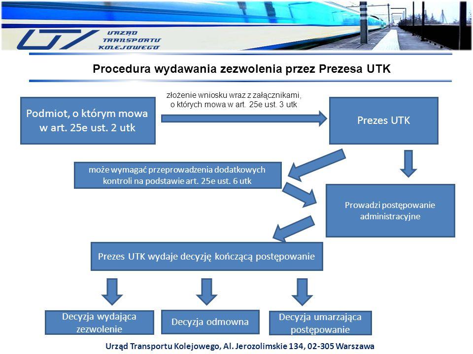 Urząd Transportu Kolejowego, Al. Jerozolimskie 134, 02-305 Warszawa Procedura wydawania zezwolenia przez Prezesa UTK Podmiot, o którym mowa w art. 25e