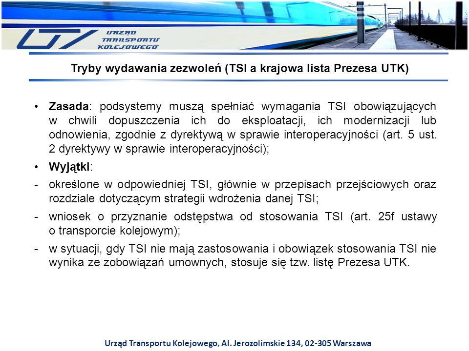 Urząd Transportu Kolejowego, Al. Jerozolimskie 134, 02-305 Warszawa Zasada: podsystemy muszą spełniać wymagania TSI obowiązujących w chwili dopuszczen