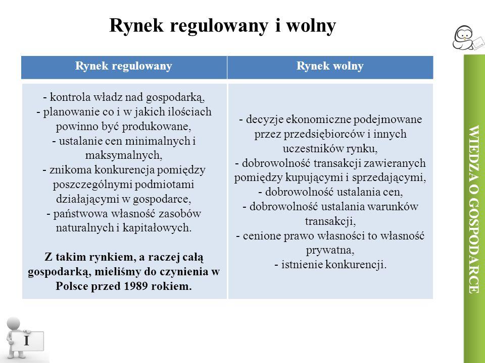 WIEDZA O GOSPODARCE Rynek regulowany i wolny I Rynek regulowanyRynek wolny - kontrola władz nad gospodarką, - planowanie co i w jakich ilościach powin