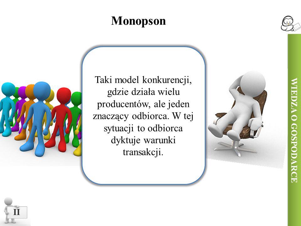 WIEDZA O GOSPODARCE Monopson II Taki model konkurencji, gdzie działa wielu producentów, ale jeden znaczący odbiorca. W tej sytuacji to odbiorca dyktuj