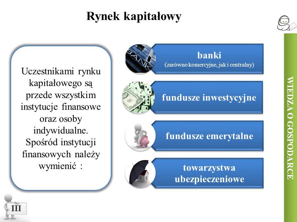 Rynek kapitałowy III banki ( zarówno komercyjne, jak i centralny) fundusze inwestycyjne fundusze emerytalne towarzystwa ubezpieczeniowe Uczestnikami r