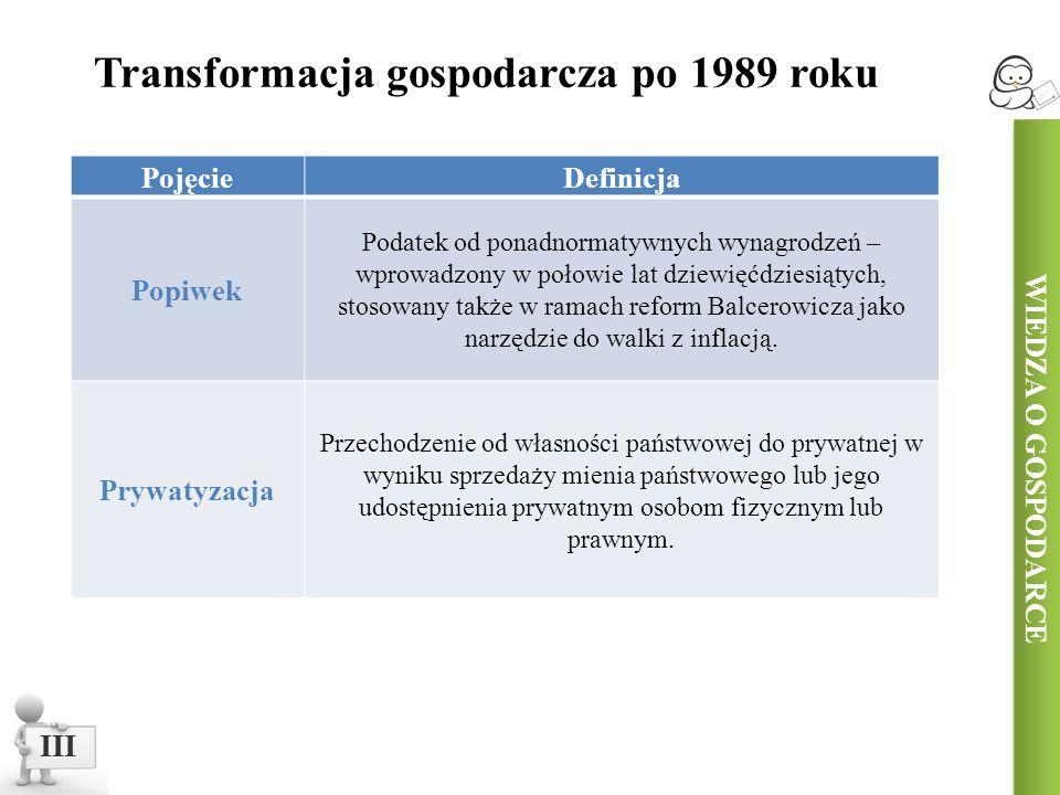 WIEDZA O GOSPODARCE III PojęcieDefinicja Popiwek Podatek od ponadnormatywnych wynagrodzeń – wprowadzony w połowie lat dziewięćdziesiątych, stosowany t