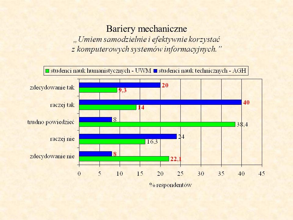"""Bariery mechaniczne """"Umiem samodzielnie i efektywnie korzystać z komputerowych systemów informacyjnych."""""""