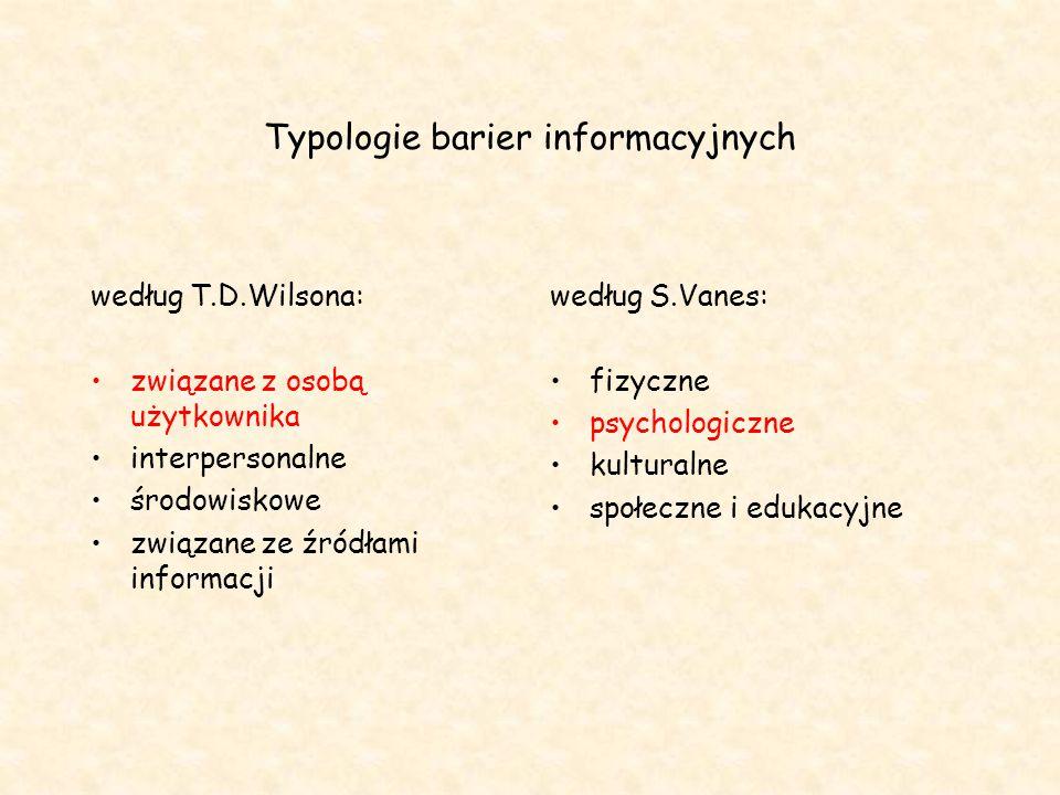 Typologie barier informacyjnych według T.D.Wilsona: związane z osobą użytkownika interpersonalne środowiskowe związane ze źródłami informacji według S