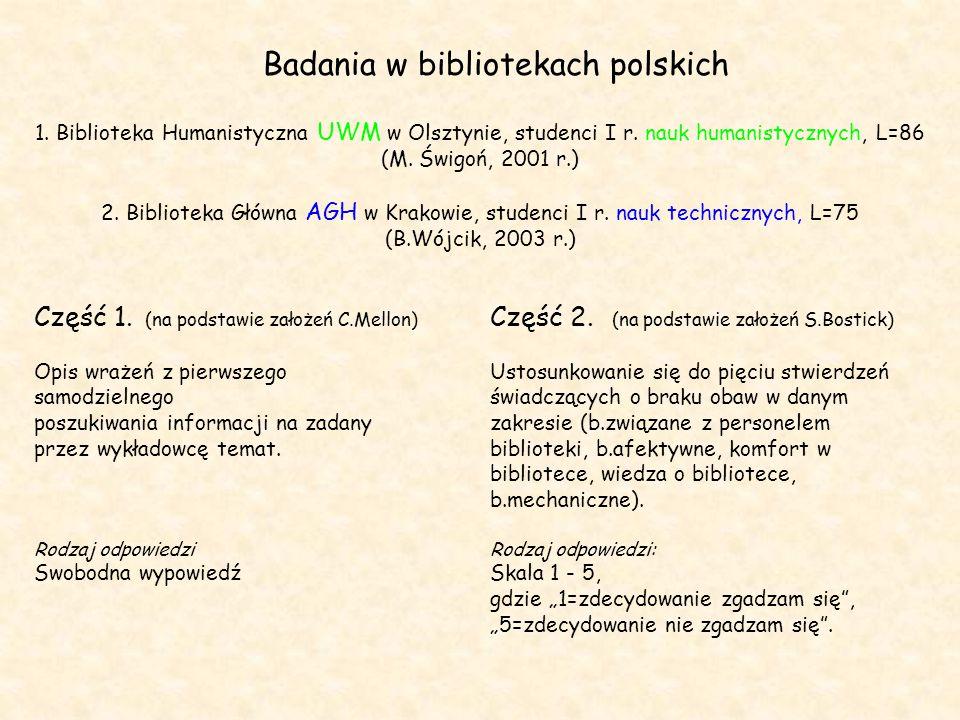 Badania w bibliotekach polskich 1. Biblioteka Humanistyczna UWM w Olsztynie, studenci I r. nauk humanistycznych, L=86 (M. Świgoń, 2001 r.) 2. Bibliote