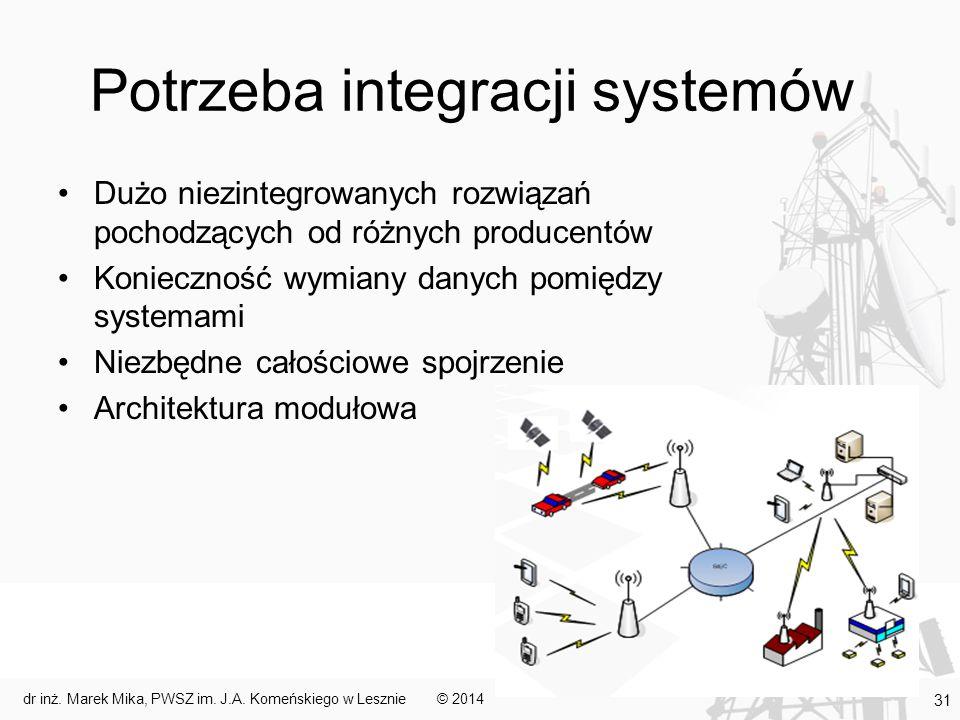 Potrzeba integracji systemów Dużo niezintegrowanych rozwiązań pochodzących od różnych producentów Konieczność wymiany danych pomiędzy systemami Niezbędne całościowe spojrzenie Architektura modułowa © 2014dr inż.