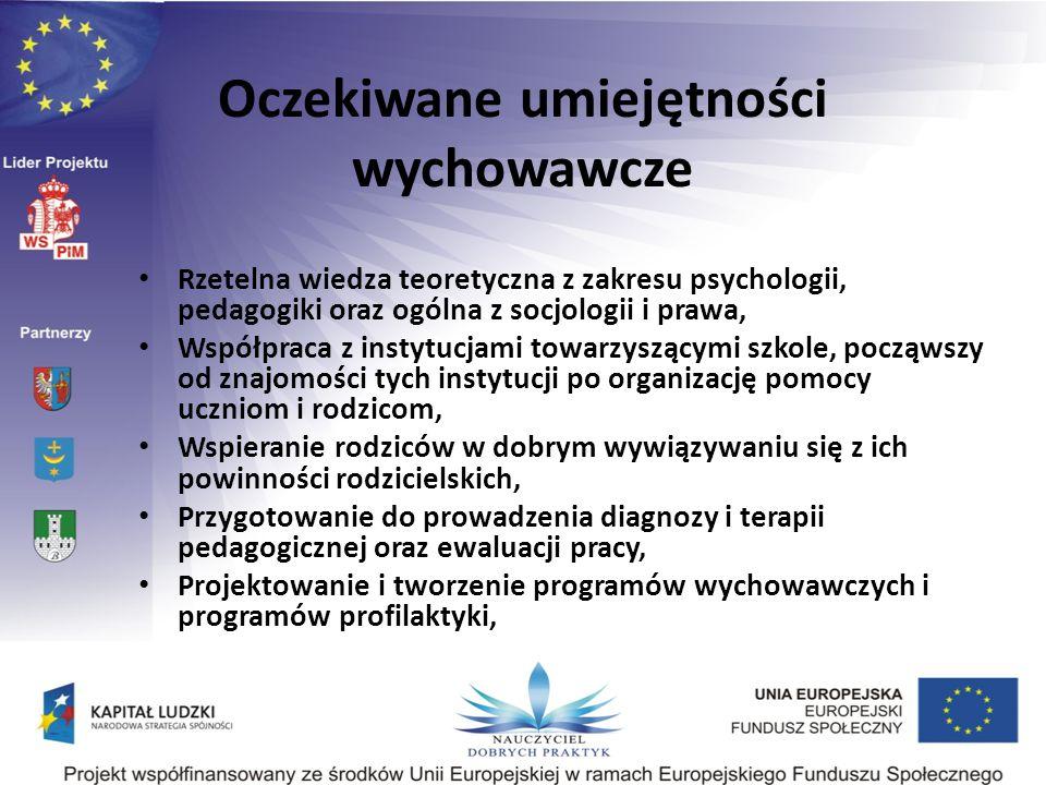 Oczekiwane umiejętności wychowawcze Rzetelna wiedza teoretyczna z zakresu psychologii, pedagogiki oraz ogólna z socjologii i prawa, Współpraca z insty
