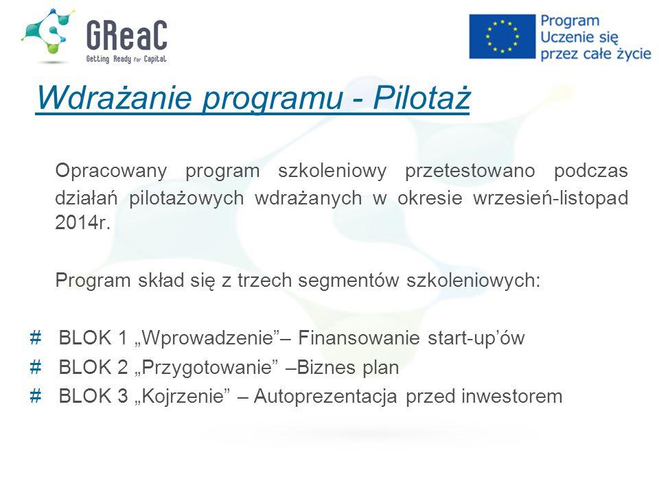 Wdrażanie programu - Pilotaż Opracowany program szkoleniowy przetestowano podczas działań pilotażowych wdrażanych w okresie wrzesień-listopad 2014r. P