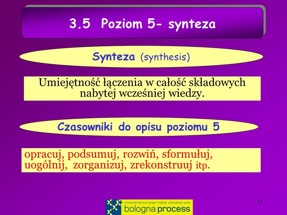 14 3.5 Poziom 5- synteza Umiejętność łączenia w całość składowych nabytej wcześniej wiedzy.