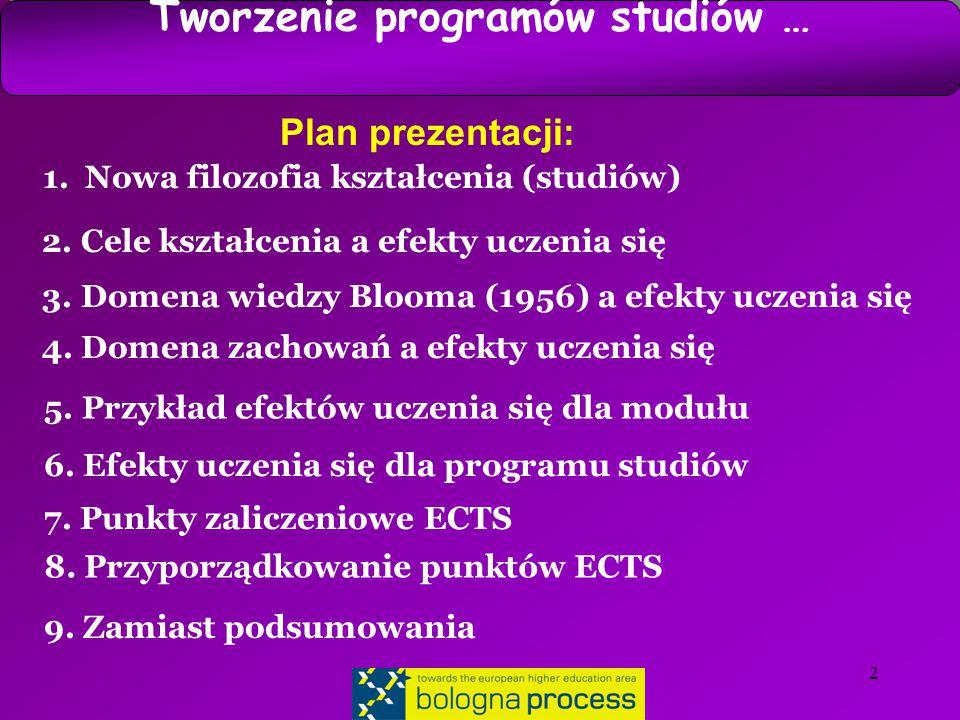 2 Tworzenie programów studiów … Tworzenie programów studiów … Plan prezentacji: 2.