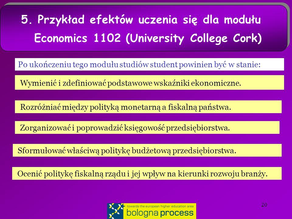 20 Wymienić i zdefiniować podstawowe wskaźniki ekonomiczne.