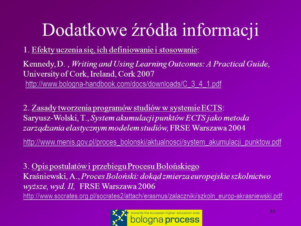 30 Dodatkowe źródła informacji 1.