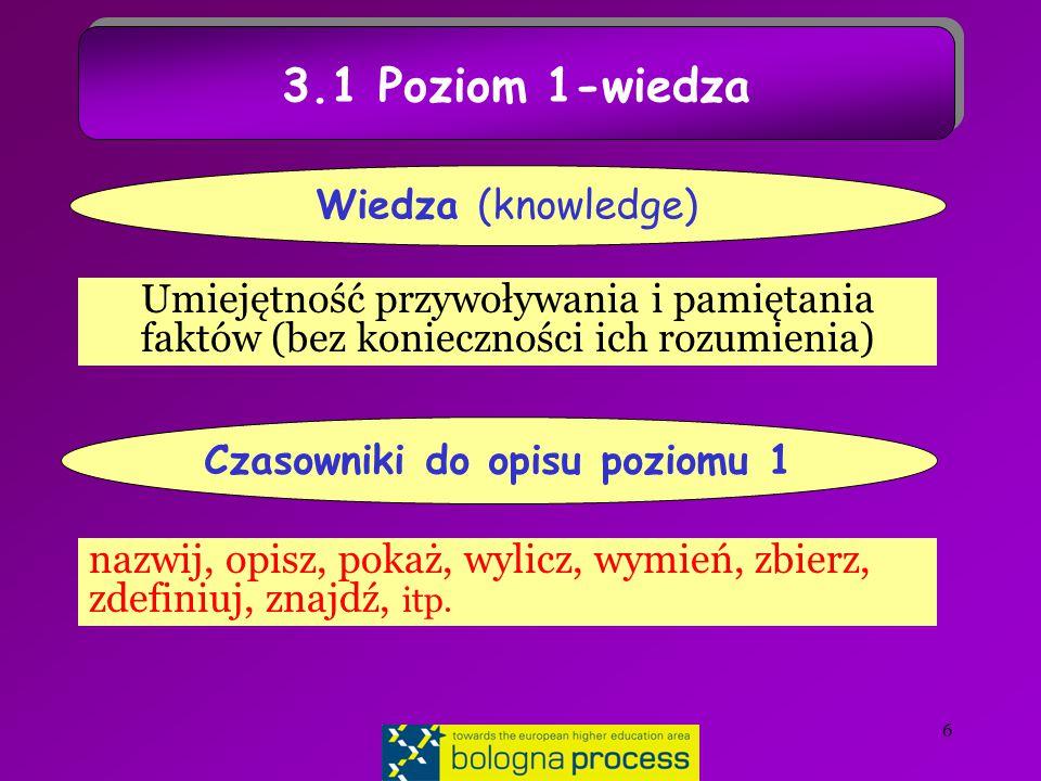 6 3.1 Poziom 1-wiedza Umiejętność przywoływania i pamiętania faktów (bez konieczności ich rozumienia) Wiedza (knowledge) Czasowniki do opisu poziomu 1 nazwij, opisz, pokaż, wylicz, wymień, zbierz, zdefiniuj, znajdź, itp.