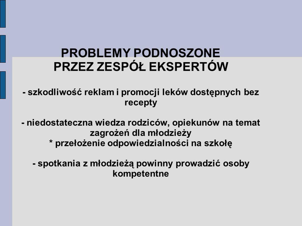 PROBLEMY PODNOSZONE PRZEZ ZESPÓŁ EKSPERTÓW - szkodliwość reklam i promocji leków dostępnych bez recepty - niedostateczna wiedza rodziców, opiekunów na