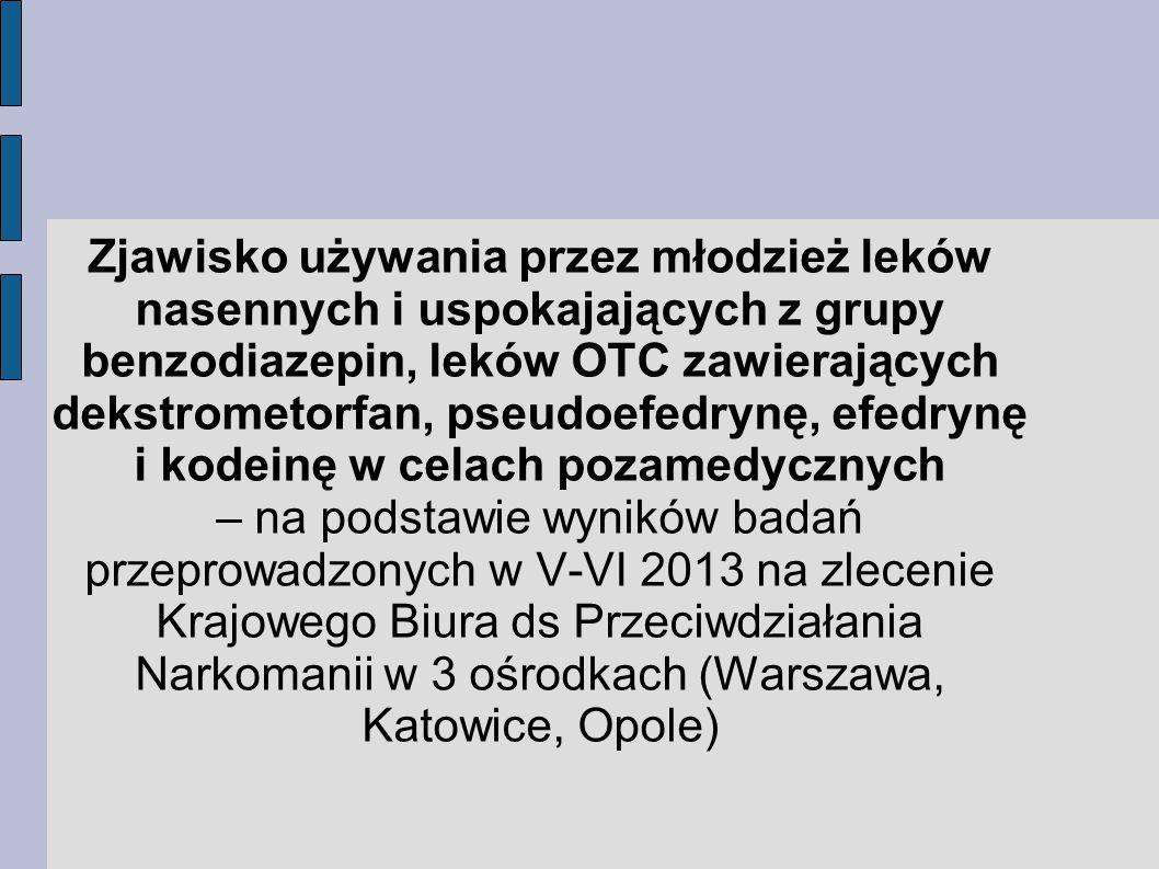 Zjawisko używania przez młodzież leków nasennych i uspokajających z grupy benzodiazepin, leków OTC zawierających dekstrometorfan, pseudoefedrynę, efed