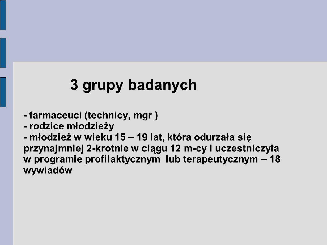 3 grupy badanych - farmaceuci (technicy, mgr ) - rodzice młodzieży - młodzież w wieku 15 – 19 lat, która odurzała się przynajmniej 2-krotnie w ciągu 1