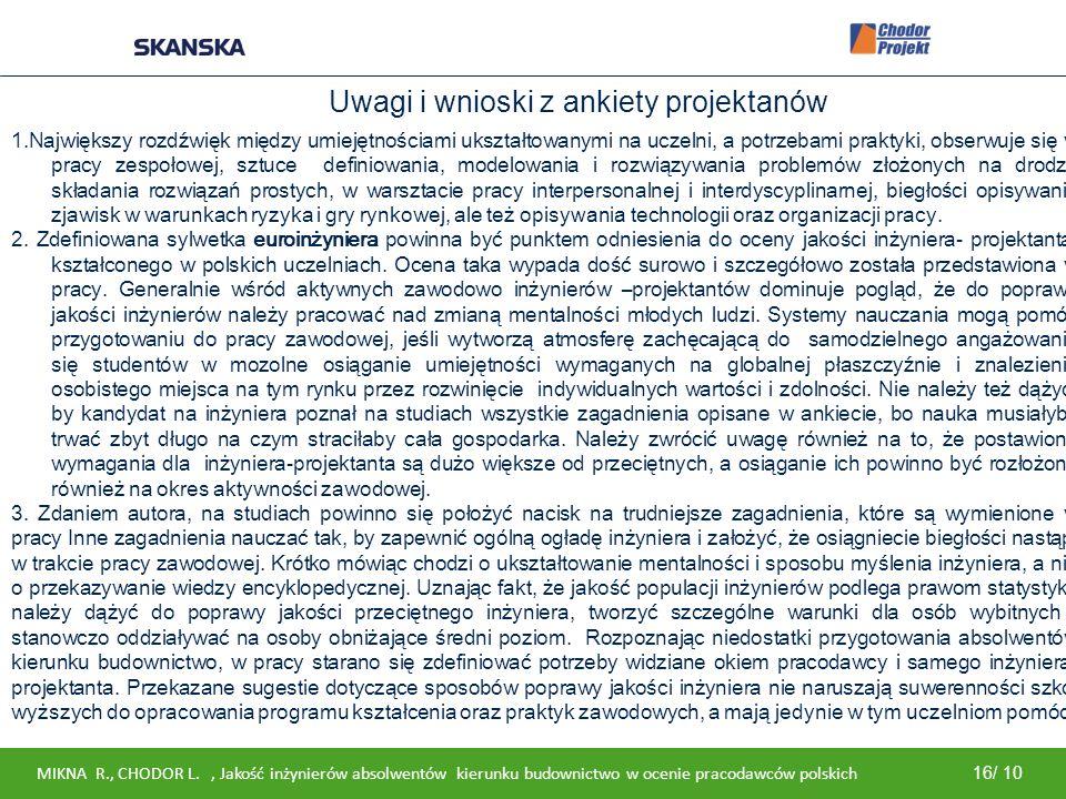 Internal MIKNA R., CHODOR L., Jakość inżynierów absolwentów kierunku budownictwo w ocenie pracodawców polskich 16/ 10 Uwagi i wnioski z ankiety projek