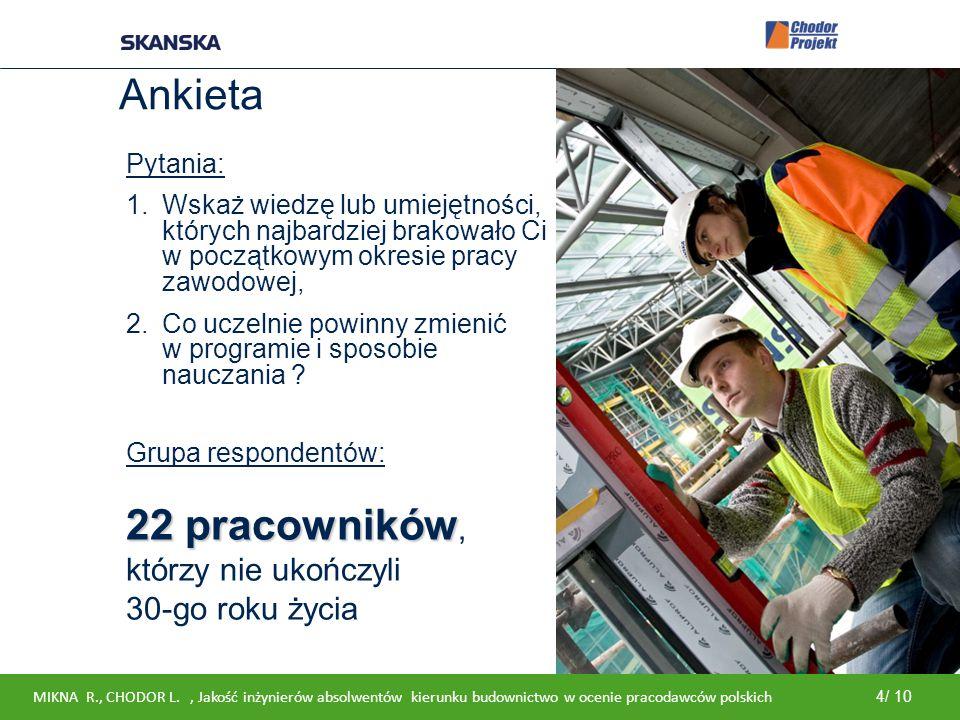 Internal Ankieta Grupa respondentów: 22 pracowników 22 pracowników, którzy nie ukończyli 30-go roku życia Pytania: 1.Wskaż wiedzę lub umiejętności, kt