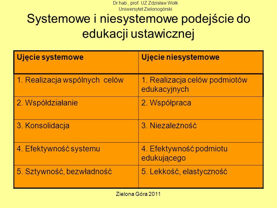 Zielona Góra 2011 Systemowe i niesystemowe podejście do edukacji ustawicznej Dr hab., prof.